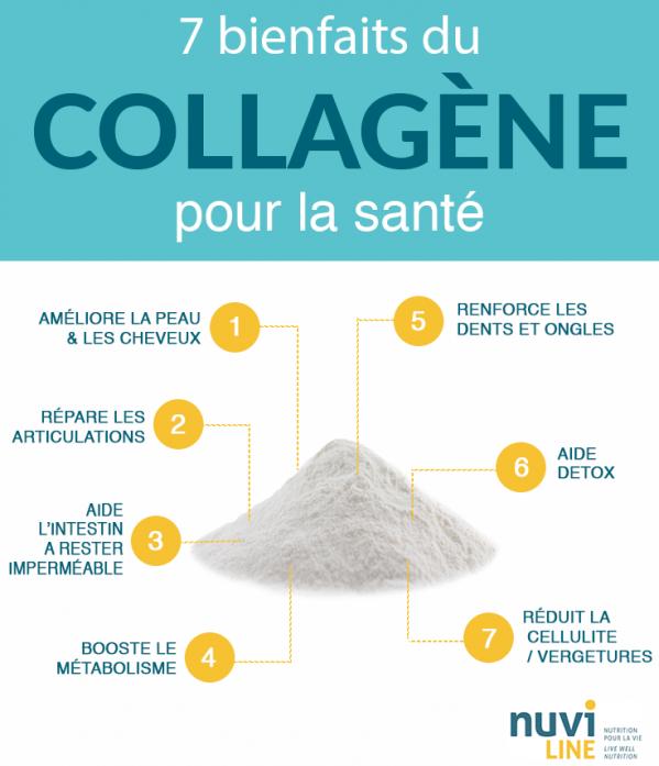 Collagene marin info